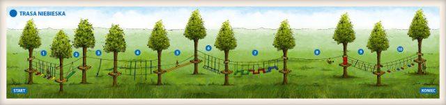 Park Linowy - Trasa niebieska
